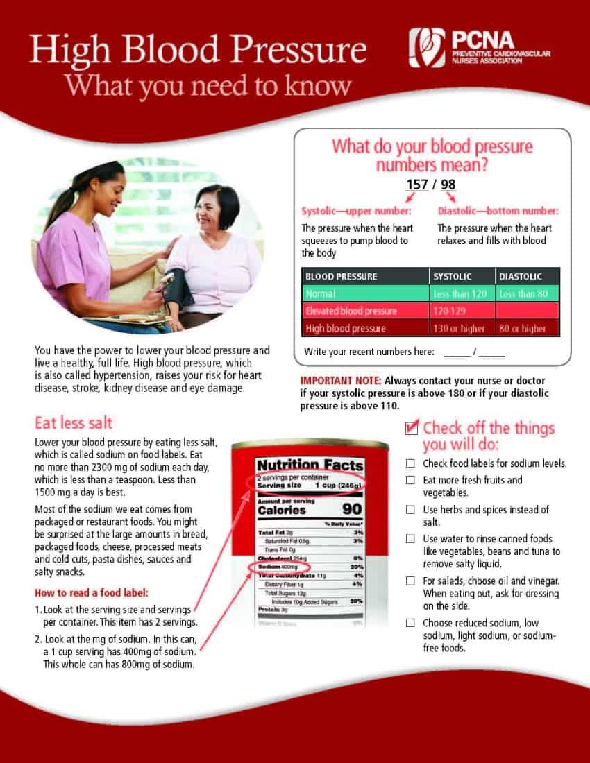 Hypertension sheet cover