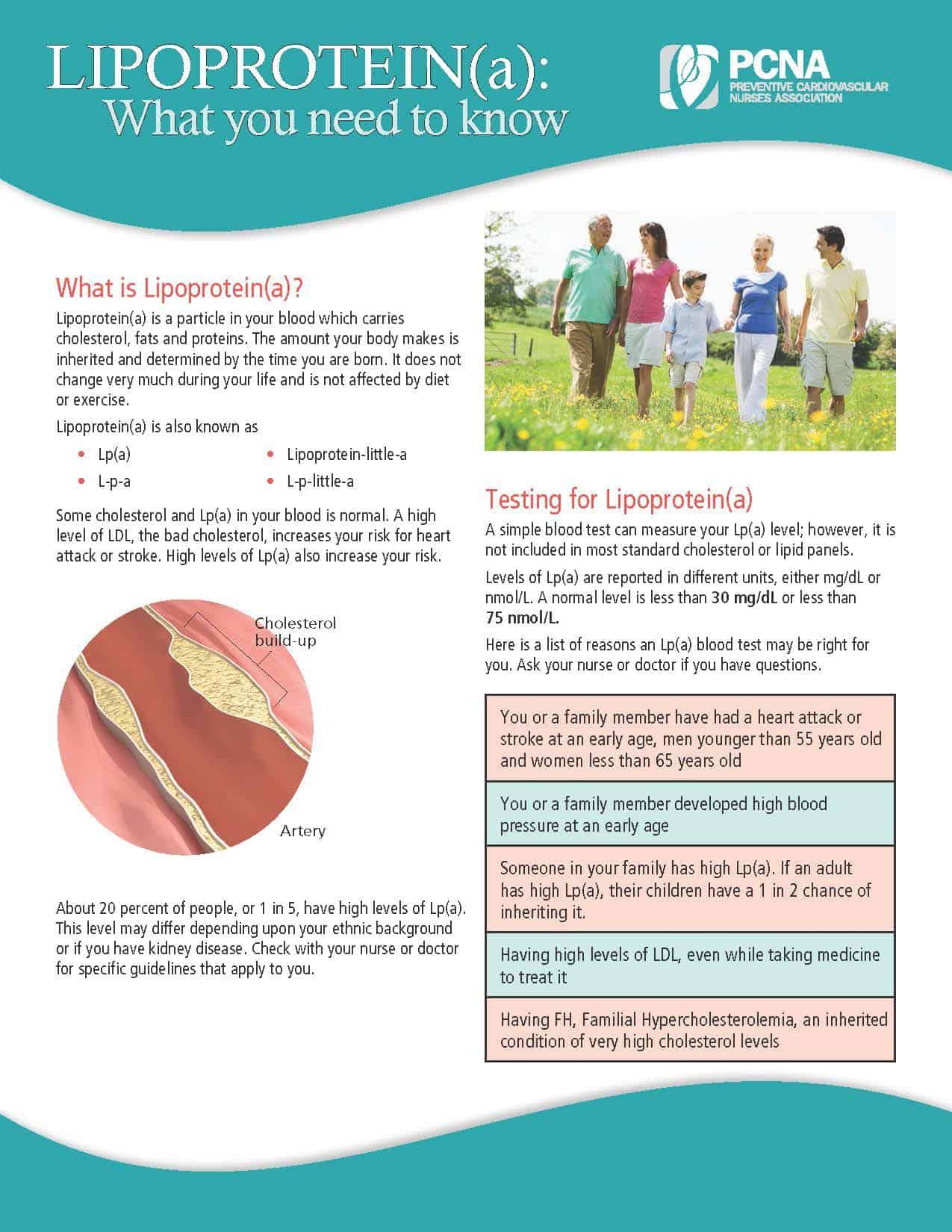 Lipoprotein(a) Cover-min