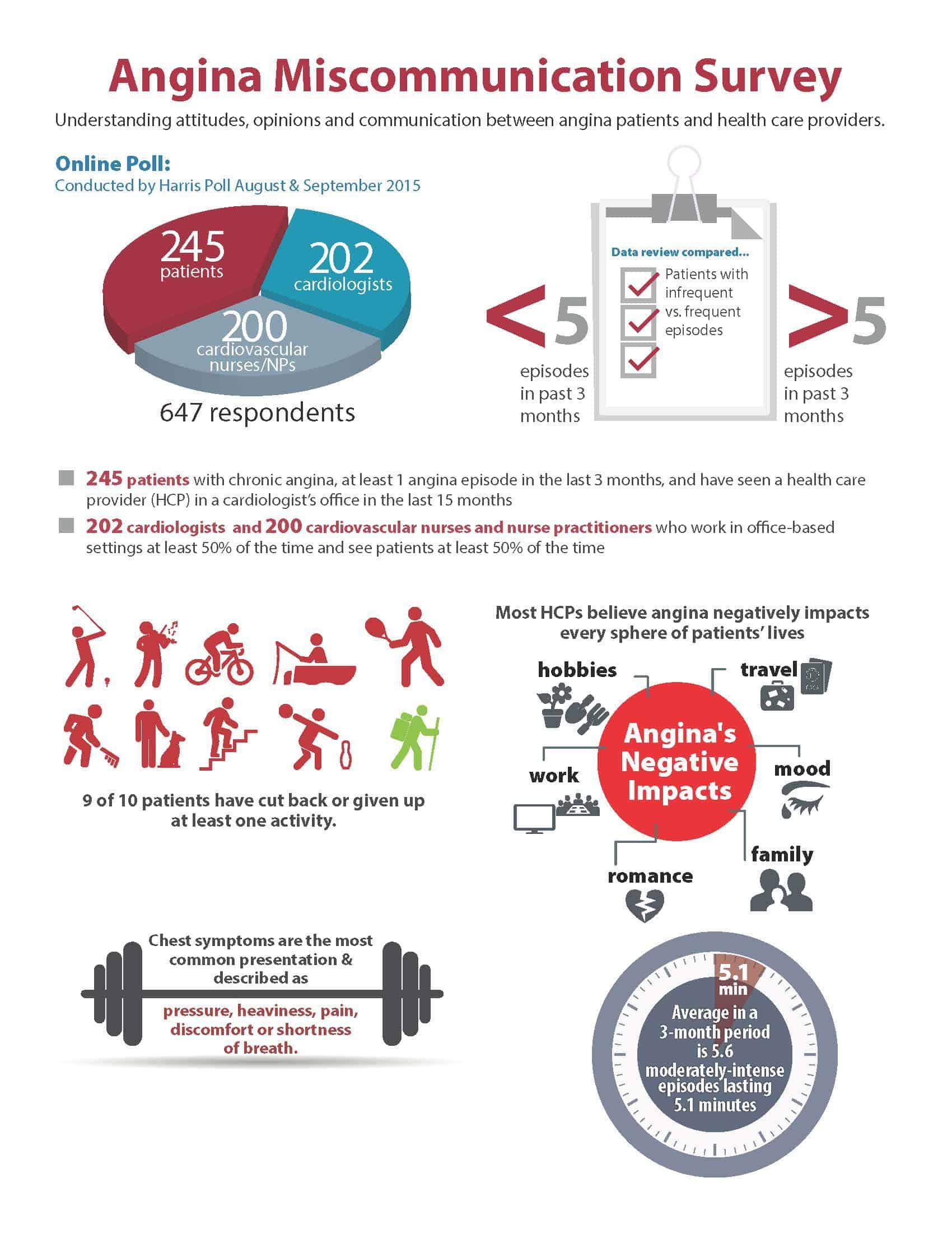 angina_infographic-min
