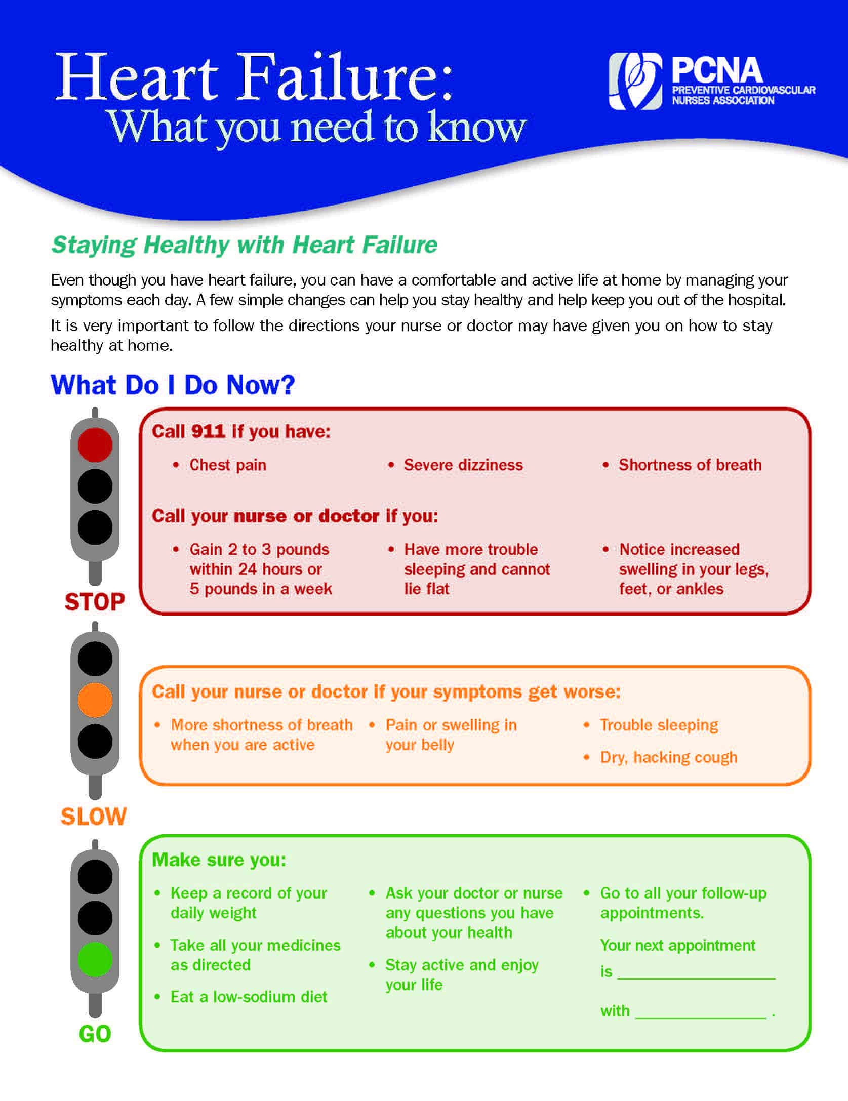 Heart Failure 11x17 What you need to know ENGLISH