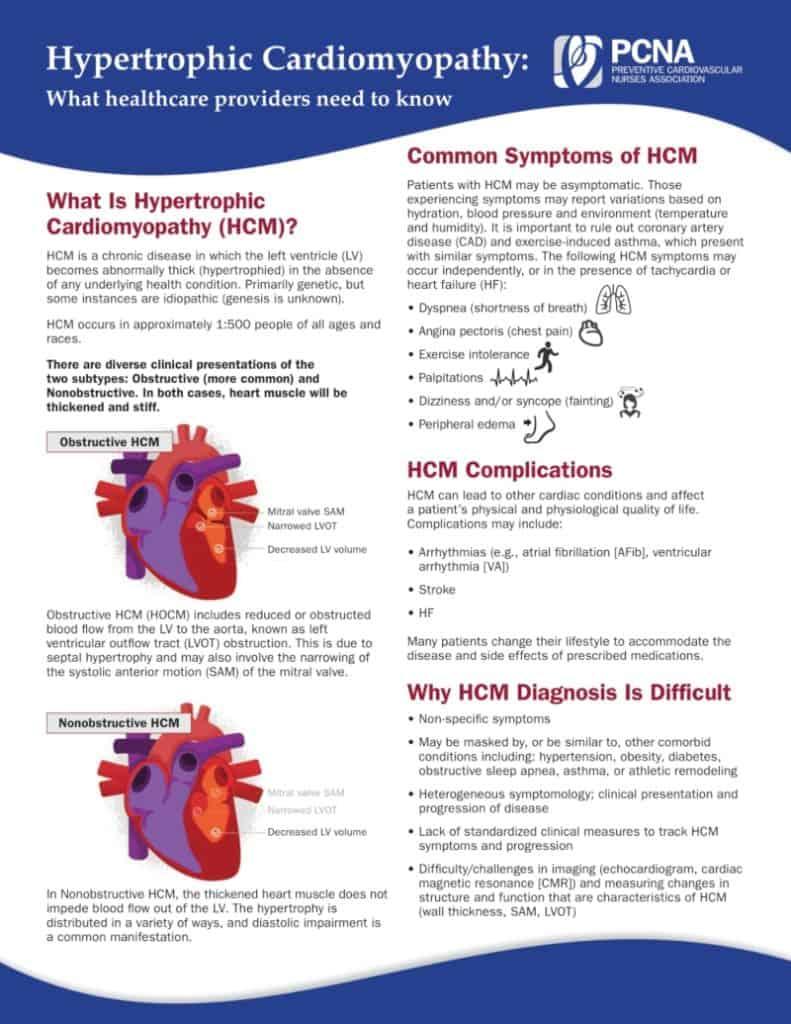HCM HCP Guide