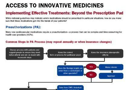 Access-Health-Care-Tip-Sheet