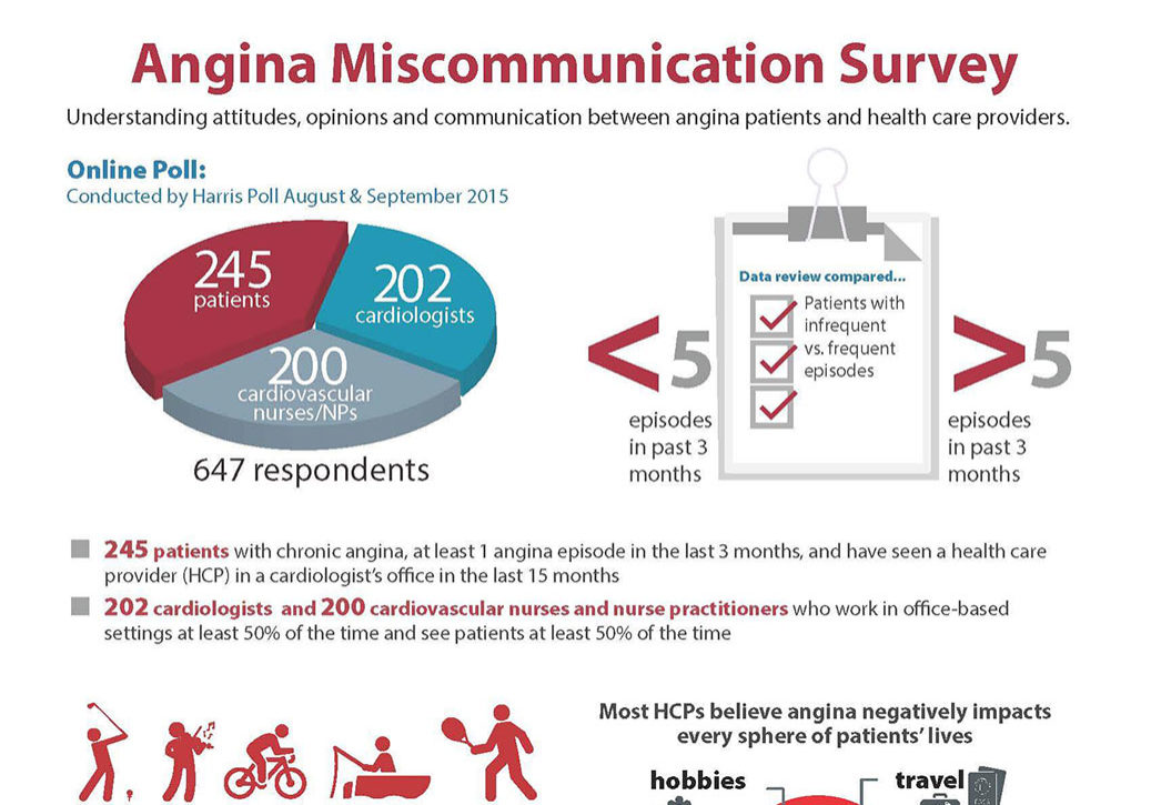 angina_infographic-preview